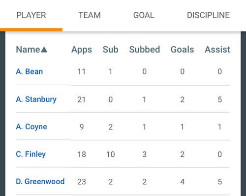 football player statistics